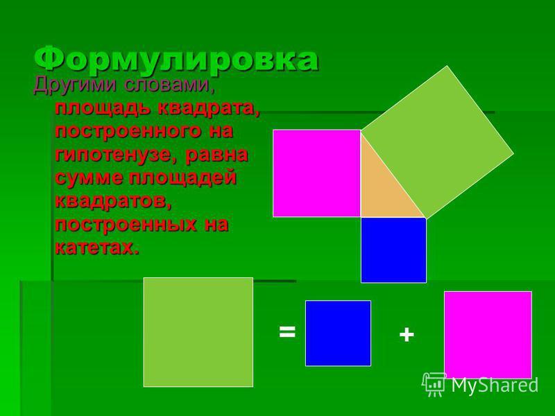 Формулировка Другими словами, площадь квадрата, построенного на гипотенузе, равна сумме площадей квадратов, построенных на катетах. = +