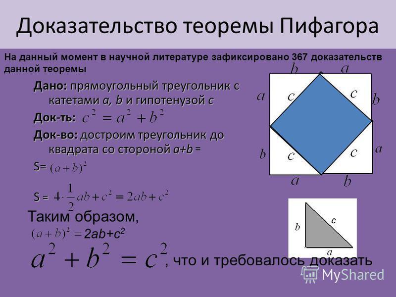 Доказательство теоремы Пифагора Дано: прямоугольный треугольник с катетами а, b и гипотенузой с Док-ть: Док-во: достроим треугольник до квадрата со стороной a+b S= = 2ab+c 2 Таким образом,, что и требовалось доказать На данный момент в научной литера