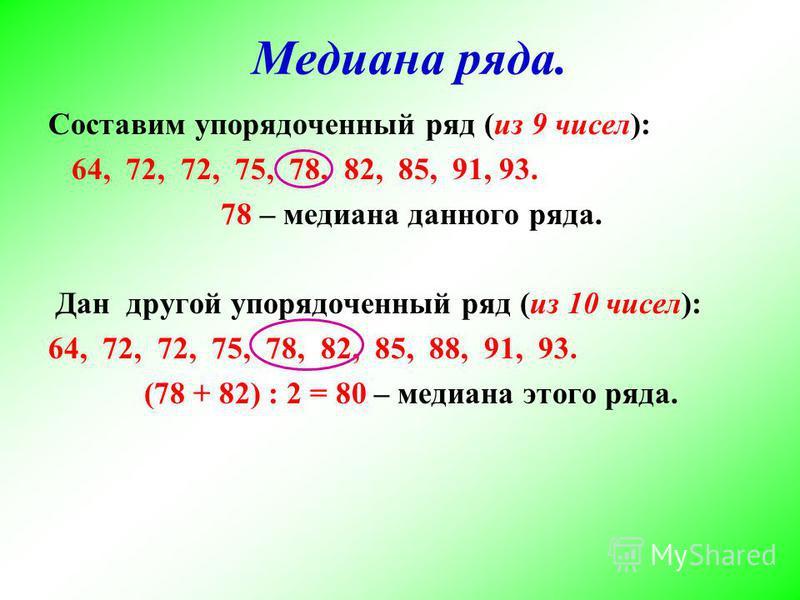 Составим упорядоченный ряд (из 9 чисел): 64, 72, 72, 75, 78, 82, 85, 91, 93. 78 – медиана данного ряда. Дан другой упорядоченный ряд (из 10 чисел): 64, 72, 72, 75, 78, 82, 85, 88, 91, 93. (78 + 82) : 2 = 80 – медиана этого ряда. Медиана ряда.