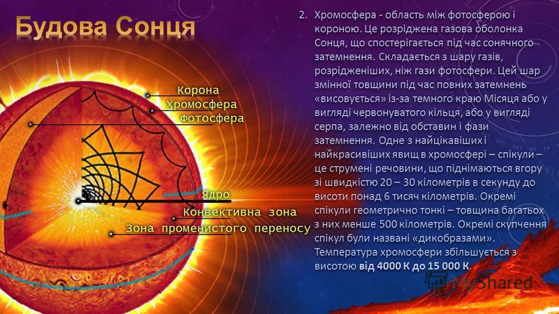 2.Хромосфера - область між фотосферою і короною. Це розріджена газова оболонка Сонця, що спостерігається під час сонячного затемнення. Складається з шару газів, розрідженіших, ніж гази фотосфери. Цей шар змінної товщини під час повних затемнень «висо