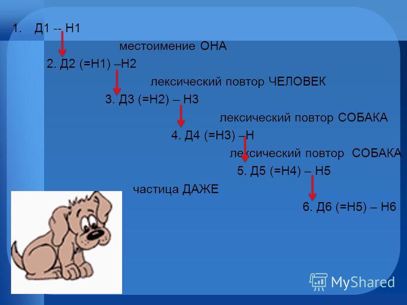 1.Д1 -- Н1 местоимение ОНА 2. Д2 (=Н1) –Н2 лексический повтор ЧЕЛОВЕК 3. Д3 (=Н2) – Н3 лексический повтор СОБАКА 4. Д4 (=Н3) –Н лексический повтор СОБАКА 5. Д5 (=Н4) – Н5 частица ДАЖЕ 6. Д6 (=Н5) – Н6