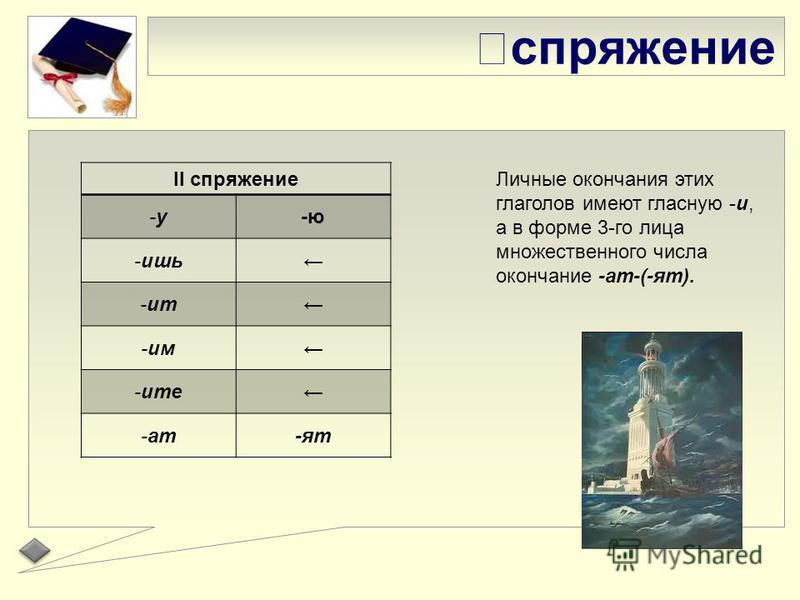 спряжение Личные окончания этих глаголов имеют гласную -и, а в форме 3-го лица множественного числа окончание -ат-(-ят). II спряжение -у-у-ю -ишь -ит -им -ите -ат-ят