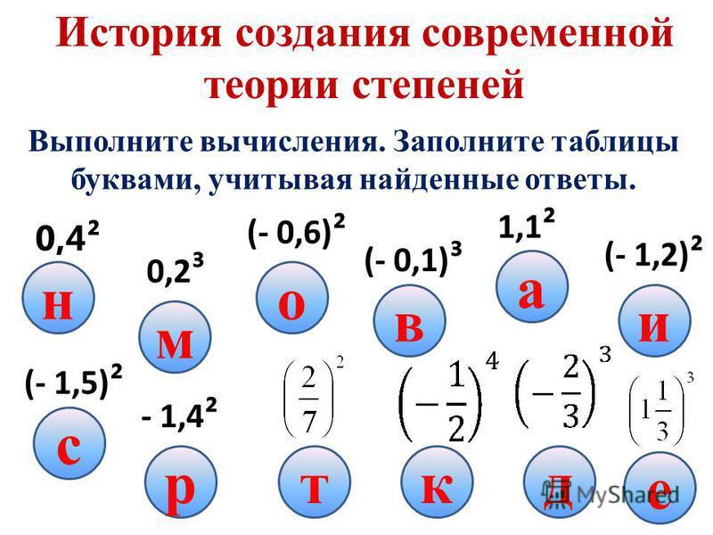 Верно ли выполнены действия? 5·5·5·5 = 4 ( - 2 х )³ = - 2 х³ (- 3)² = - 9 2³ · 2 = 2²¹ 3 ¹ : 3 = 3² 2³ + 2² = 2 5³ · 5 = 25 5 12 2¹ 9 - 8 х³ 5