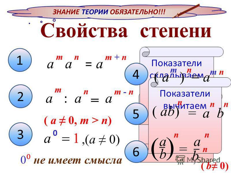 3. Вычислите: 10² - 3² = (10 -3)² = (6 - 8) = 10 - 5·2 = - 1³ + ( -2)³ = - 6² - ( -1) = 7² = ( -2) = 10 - 5·16 = 10 - 80 = - 1 - 8 = - 36 - 1 = 100 – 9 =91 49 - 32 - 70 - 9 - 37