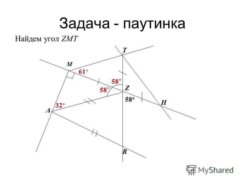 Задача - паутинка Найдем угол ZМТ 58 ° A M R H T Z 32 ° 61 °