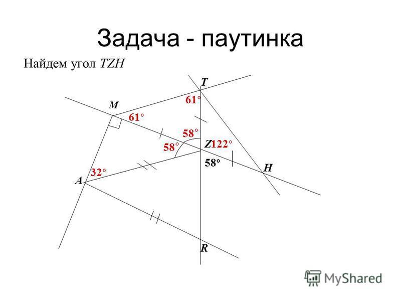 Задача - паутинка Найдем угол ТZН 58 ° A M R H T Z 32 ° 61 ° 122 °