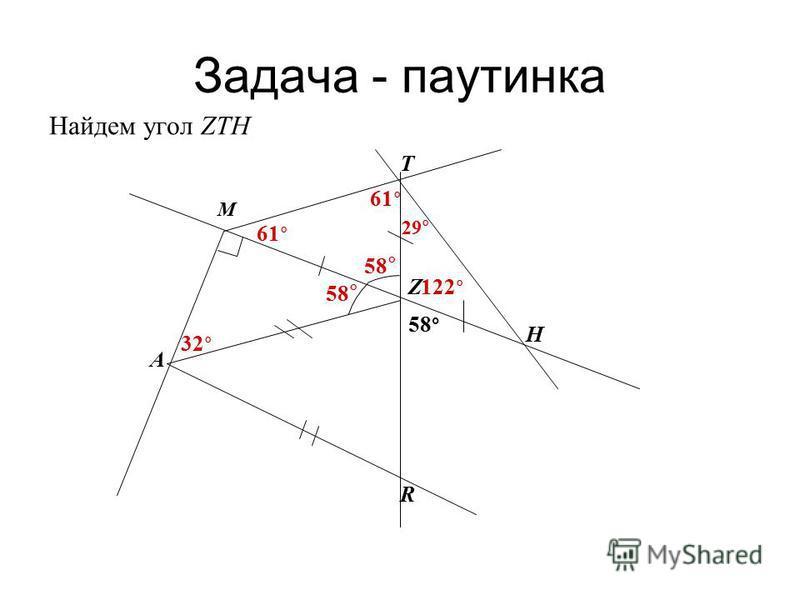 Задача - паутинка Найдем угол ZTH 58 ° A M R H T Z 32 ° 61 ° 122 ° 29°29°