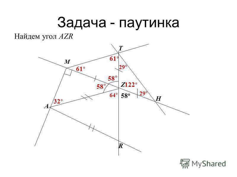 Задача - паутинка Найдем угол AZR 58 ° A M R H T Z 32 ° 61 ° 122 ° 29°29° 29°29° 64°64°
