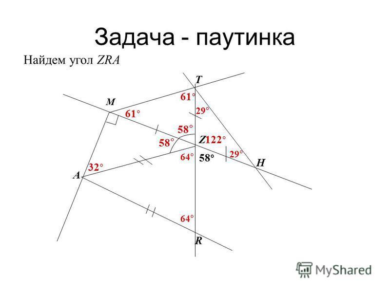 Задача - паутинка Найдем угол ZRA 58 ° A M R H T Z 32 ° 61 ° 122 ° 29°29° 29°29° 64°64° 64°64°