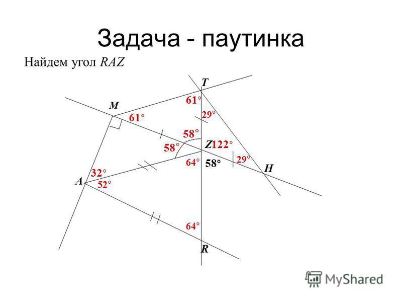 Задача - паутинка Найдем угол RAZ 58 ° A M R H T Z 32 ° 61 ° 122 ° 29°29° 29°29° 64°64° 64°64° 52 °