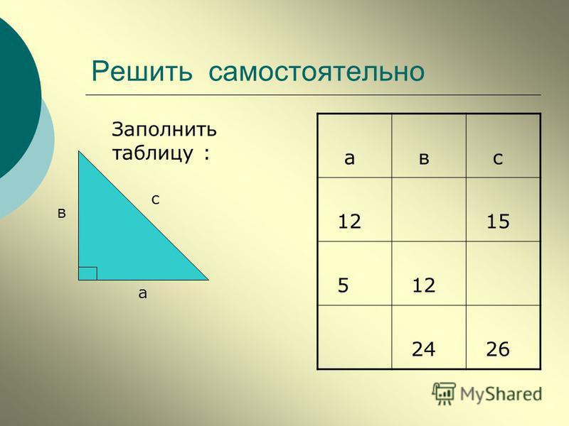Решить самостоятельно Заполнить таблицу : а с в а в с 12 15 5 12 24 26