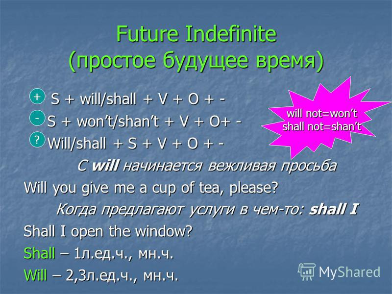 Future Indefinite (простое будущее время) S + will/shall + V + O + - S + will/shall + V + O + - S + wont/shant + V + O+ - S + wont/shant + V + O+ - Will/shall + S + V + O + - Will/shall + S + V + O + - C will начинается вежливая просьба Will you give