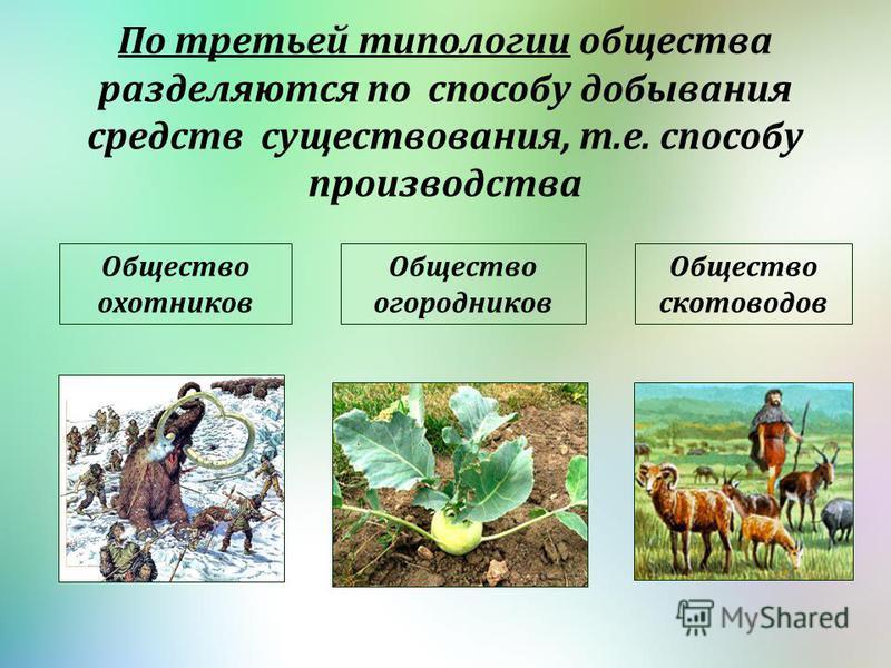 По третьей типологии общества разделяются по способу добывания средств существования, т.е. способу производства Общество охотников Общество огородников Общество скотоводов