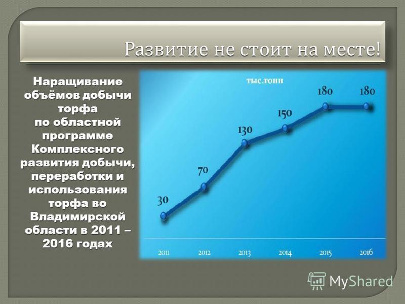 Наращивание объёмов добычи торфа по областной программе Комплексного развития добычи, переработки и использования торфа во Владимирской области в 2011 – 2016 годах