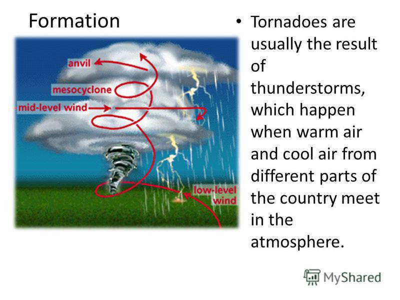 Formation Tornadoes are usually the result of thunderstorms, which happen when warm air and cool air from different parts of the country meet in the atmosphere.
