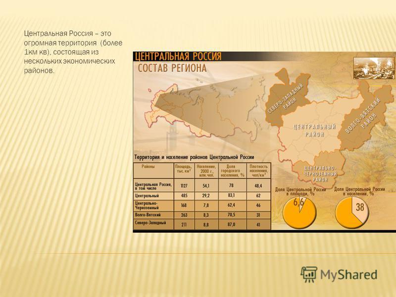 Центральная Россия – это огромная территория (более 1 км кв), состоящая из нескольких экономических районов.