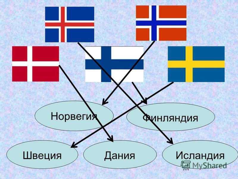 Норвегия Швеция ДанияИсландия Финляндия