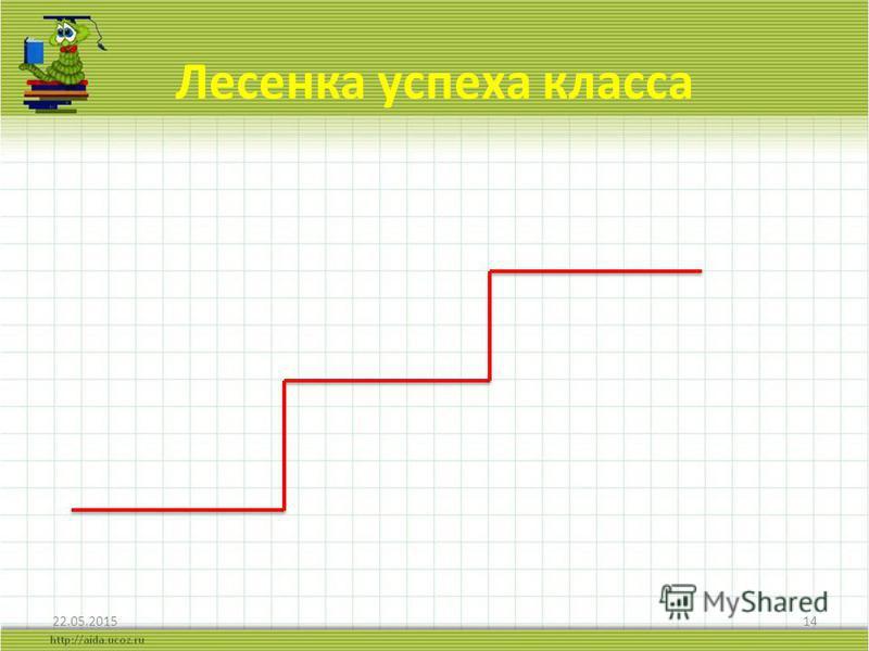 Лесенка успеха класса 22.05.201514