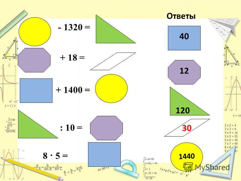 - 1320 = + 18 = + 1400 = : 10 = 8 · 5 = Ответы 14,4 30 1440 120 12 40