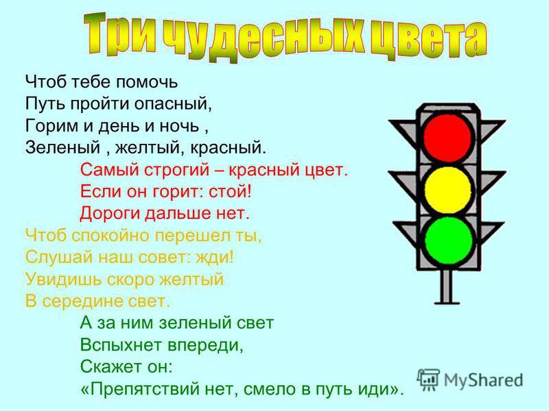 ВИДЫ СВЕТОФОРОВ Двух-секционный (пешеходный) светофор Трех-секционный светофор Светофор с дополнительной секцией