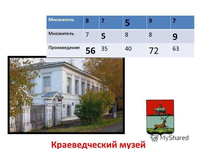 Краеведческий музей Множитель 87 5 97 7 5 88 9 Произведение 56 3540 72 63