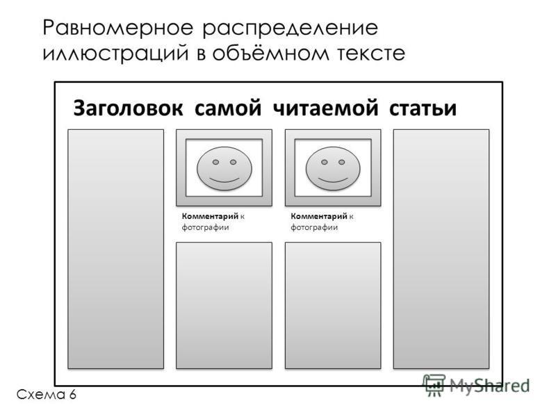 Равномерное распределение иллюстраций в объёмном тексте Заголовок самой читаемой статьи Комментарий к фотографии Схема 6