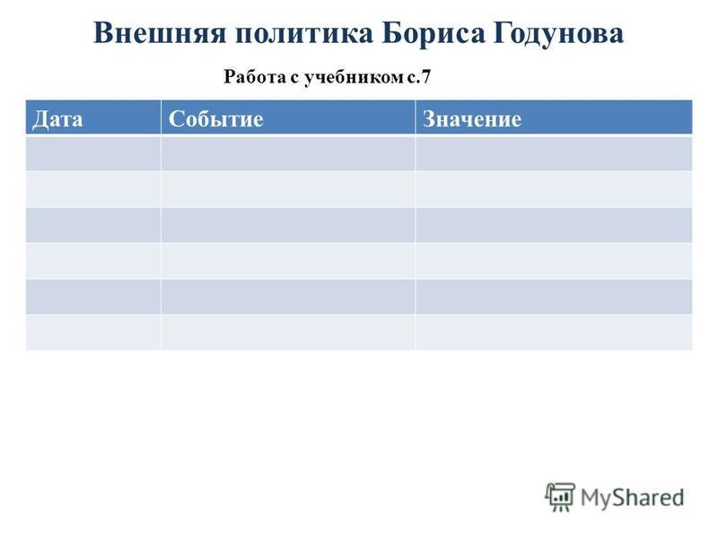 Внешняя политика Бориса Годунова Дата СобытиеЗначение Работа с учебником с.7