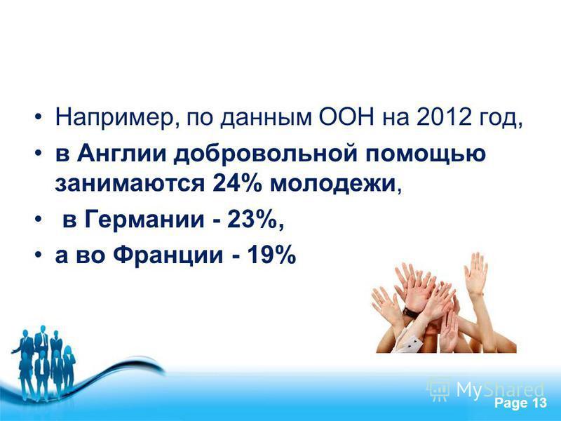 Free Powerpoint Templates Page 13 Например, по данным ООН на 2012 год, в Англии добровольной помощью занимаются 24% молодежи, в Германии - 23%, а во Франции - 19%