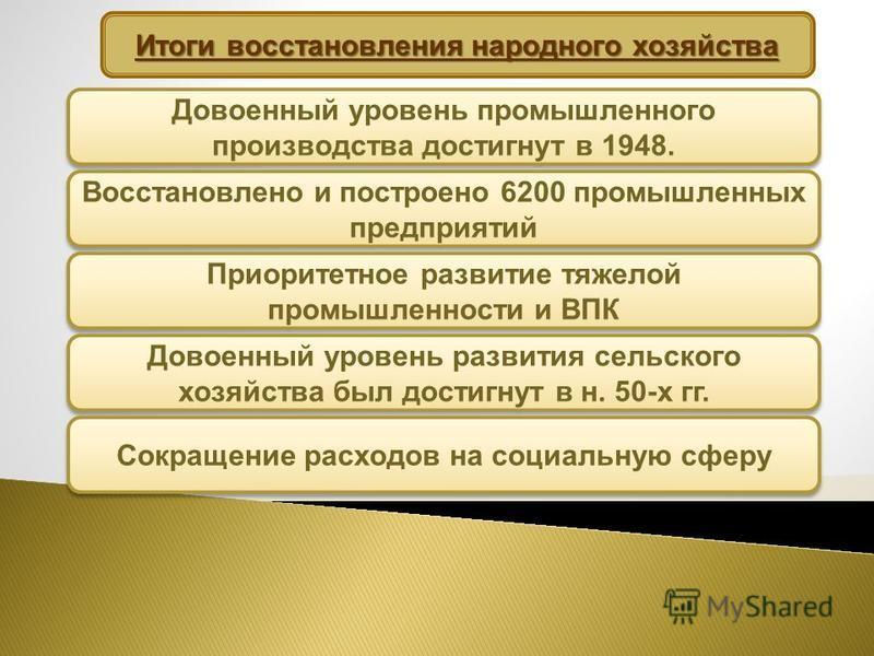 Курс на дальнейшее «закручивание гаек» в экономике получил теоретическое обоснование в опубликованной в 1952 г. работе Сталина «Экономические проблемы социализма в СССР». В ней он отстаивал идеи преимущественного развития тяжелой промышленности, уско