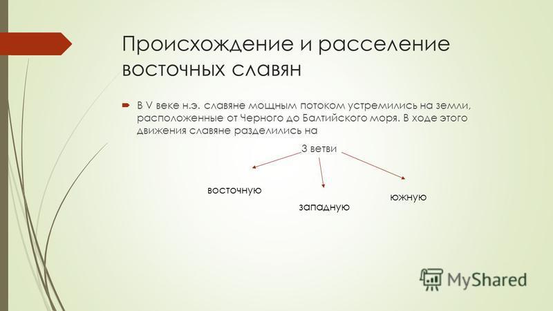 Происхождение и расселение восточных славян В V веке н.э. славяне мощным потоком устремились на земли, расположенные от Черного до Балтийского моря. В ходе этого движения славяне разделились на 3 ветви восточную западную южную