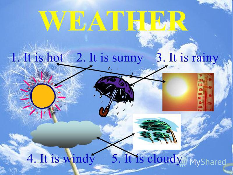 WEATHER 1. It is hot 2. It is sunny 3. It is rainy 4. It is windy 5. It is cloudy