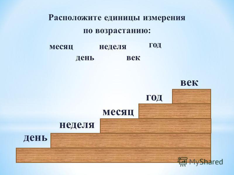 Расположите единицы измерения по возрастанию: месяц неделя год день век день год век месяц неделя