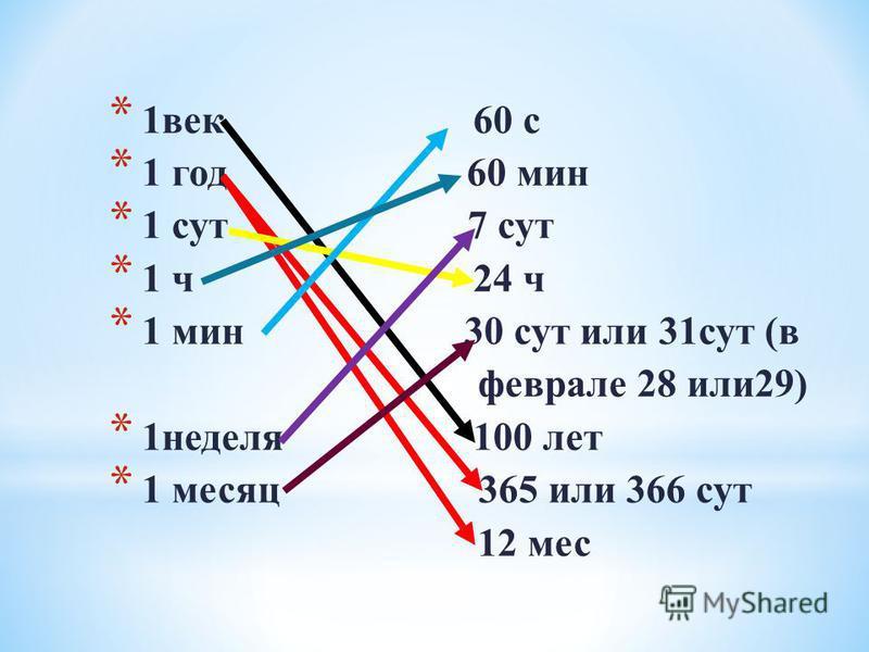 * 1 век 60 с * 1 год 60 мин * 1 сут 7 сут * 1 ч 24 ч * 1 мин 30 сут или 31 сут (в феврале 28 или 29) * 1 неделя 100 лет * 1 месяц 365 или 366 сут 12 мес