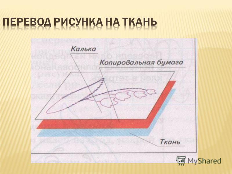 1. Сложи ткань вчетверо и зафиксируй сгибы 2. По полученным линиям наметь осевые линии стежками «вперед иголку» 3. Найди осевые линии рисунка 4. Совмести осевые линии рисунка и ткани