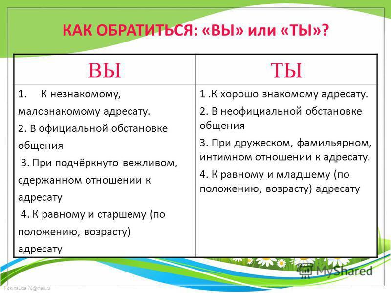 FokinaLida.75@mail.ru КАК ОБРАТИТЬСЯ: «ВЫ» или «ТЫ»? ВЫТЫ 1. К незнакомому, малознакомому адресату. 2. В официальной обстановке общения 3. При подчёркнуто вежливом, сдержанном отношении к адресату 4. К равному и старшему (по положению, возрасту) адре
