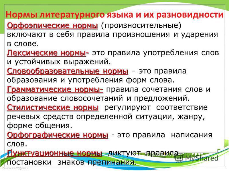 FokinaLida.75@mail.ru Орфоэпические нормы (произносительные) включают в себя правила произношения и ударения в слове. Лексические нормы- это правила употребления слов и устойчивых выражений. Словообразовательные нормы – это правила образования и упот