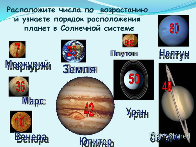 Расположите числа по возрастанию и узнаете порядок расположения планет в Солнечной системе