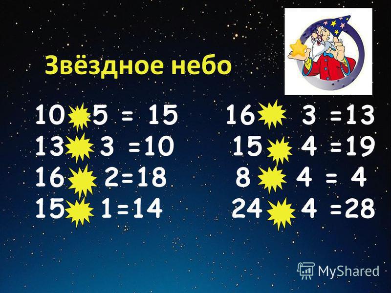 Звёздное небо 10 +5 = 15 16 – 3 =13 13 – 3 =10 15 + 4 =19 16 + 2=18 8 – 4 = 4 15 – 1=14 24 + 4 =28