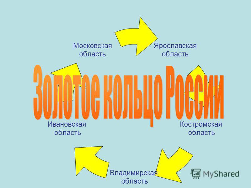 Ярославская область Костромская область Владимирская область Ивановская область Московская область