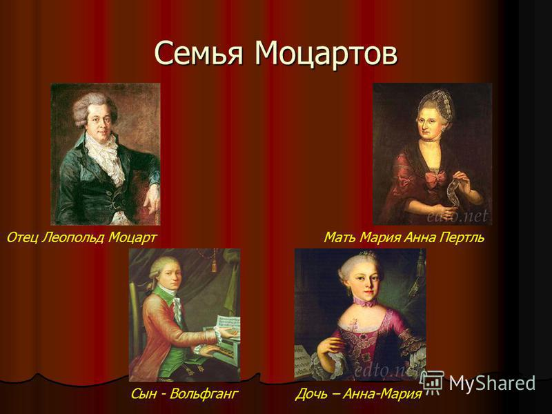 Семья Моцартов Отец Леопольд Моцарт Сын - Вольфганг Дочь – Анна-Мария Мать Мария Анна Пертль