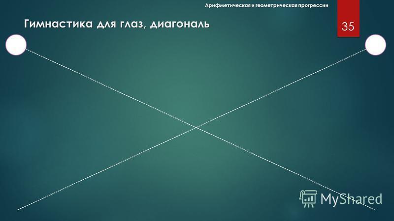 34 Арифметическая и геометрическая прогрессии Гимнастика для глаз, влево-вправо