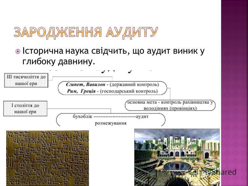 Історична наука свідчить, що аудит виник у глибоку давнину.