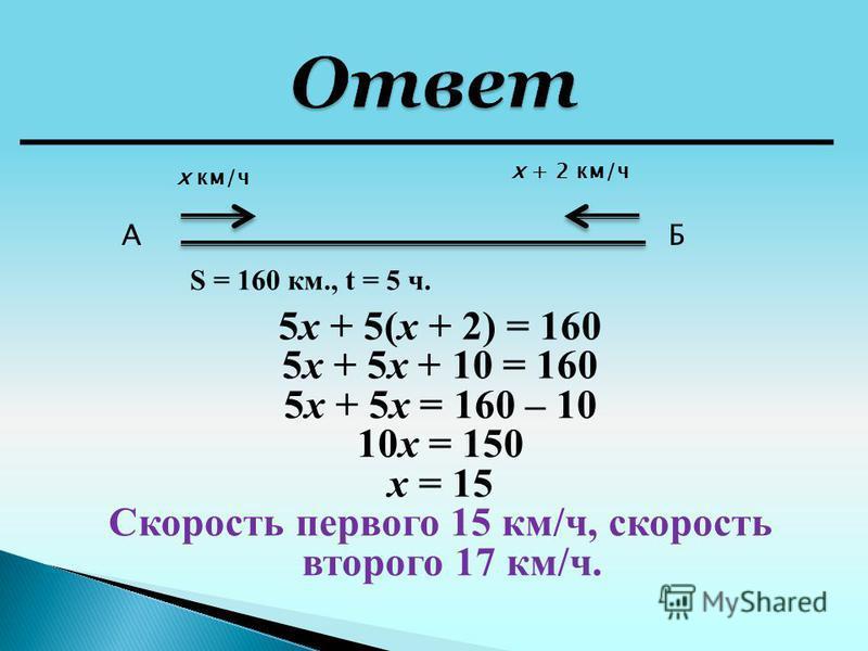 5 х + 5(х + 2) = 160 5 х + 5 х + 10 = 160 5 х + 5 х = 160 – 10 10 х = 150 х = 15 Скорость первого 15 км/ч, скорость второго 17 км/ч. АБ х км/ч х + 2 км/ч S = 160 км., t = 5 ч.