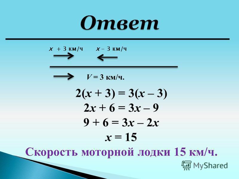 2(х + 3) = 3(х – 3) 2 х + 6 = 3 х – 9 9 + 6 = 3 х – 2 х х = 15 Скорость моторной лодки 15 км/ч. х + 3 км/чх - 3 км/ч V = 3 км/ч.