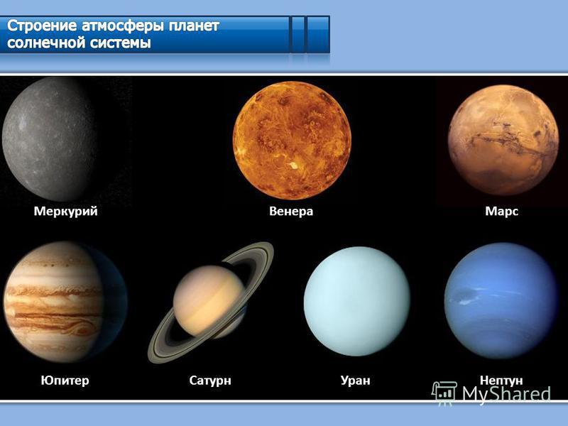 Меркурий ВенераМарс Юпитер СатурнУран Нептун