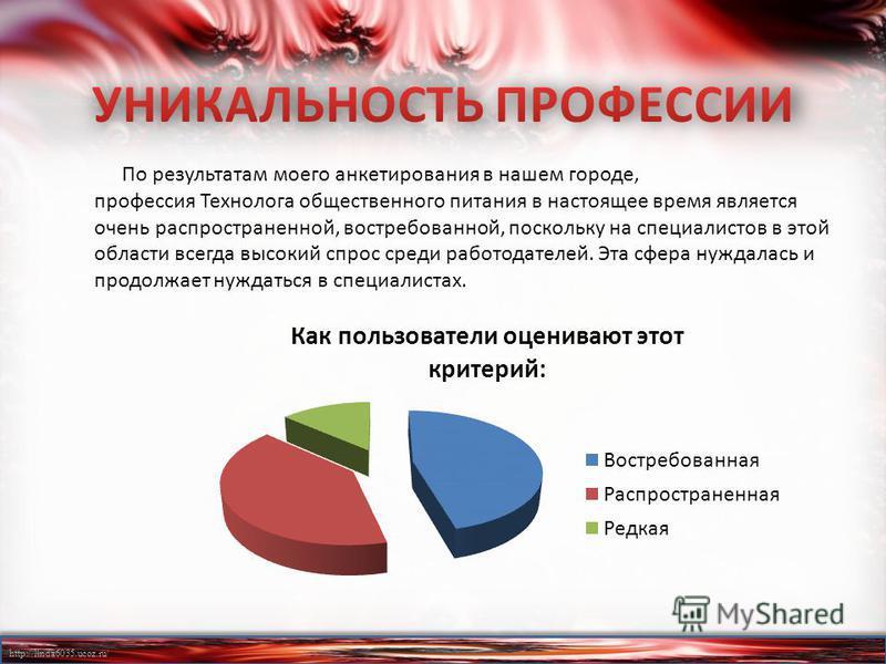 http://linda6035.ucoz.ru/ По результатам моего анкетирования в нашем городе, профессия Технолога общественного питания в настоящее время является очень распространенной, востребованной, поскольку на специалистов в этой области всегда высокий спрос ср