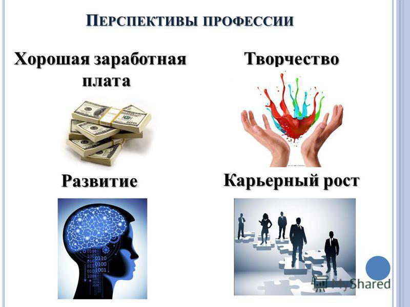 П ЕРСПЕКТИВЫ ПРОФЕССИИ Хорошая заработная плата Творчество Развитие Карьерный рост