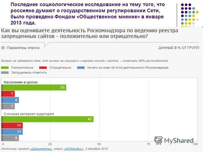 Последнее социологическое исследование на тему того, что россияне думают о государственном регулировании Сети, было проведено Фондом «Общественное мнение» в январе 2013 года.