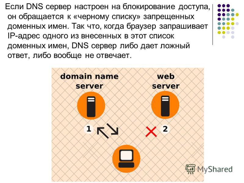 Если DNS сервер настроен на блокирование доступа, он обращается к «черному списку» запрещенных доменных имен. Так что, когда браузер запрашивает IP-адрес одного из внесенных в этот список доменных имен, DNS сервер либо дает ложный ответ, либо вообще