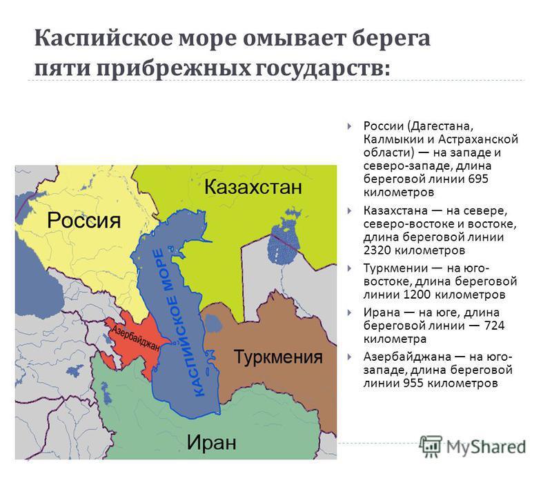 Каспийское море омывает берега пяти прибрежных государств : России ( Дагестана, Калмыкии и Астраханской области ) на западе и северо - западе, длина береговой линии 695 километров Казахстана на севере, северо - востоке и востоке, длина береговой лини